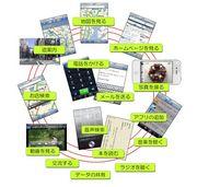 スマートフォン入門講座(iOS5.1/iPhone4S編)